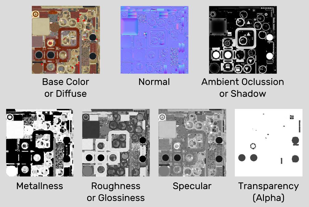 WebGL应用中常用的纹理