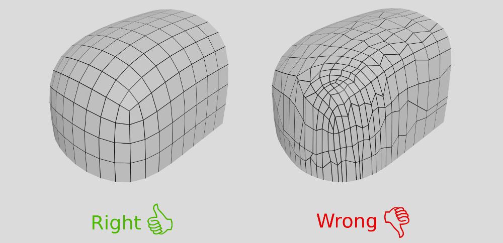 WebGL应用的推荐拓扑样式